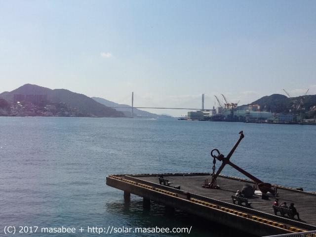 太陽光発電 港のイメージ